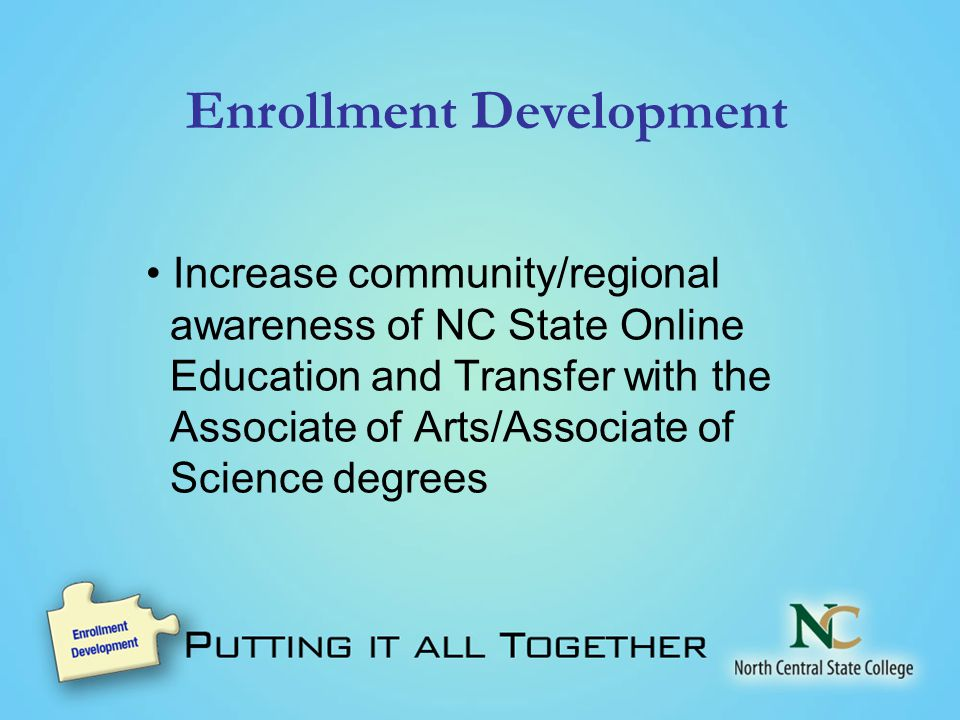 Enrollment Development Increase community/regional awareness of NC State Online Education and Transfer with the Associate of Arts/Associate of Science degrees