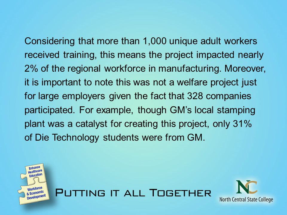 Considering that more than 1,000 unique adult workers received training, this means the project impacted nearly 2% of the regional workforce in manufacturing.
