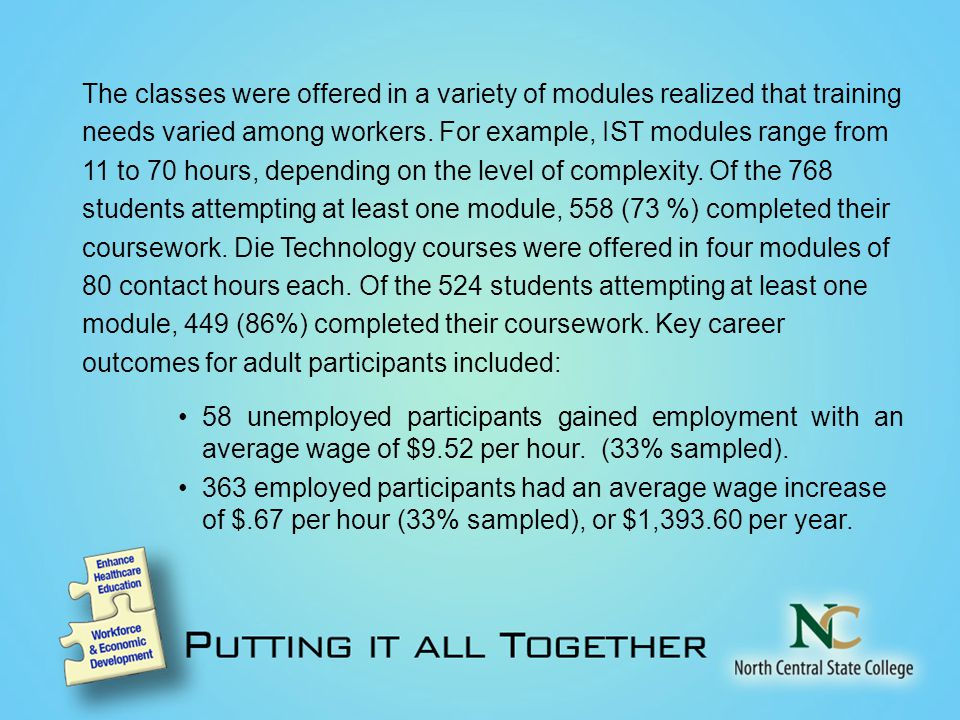 The classes were offered in a variety of modules realized that training needs varied among workers.