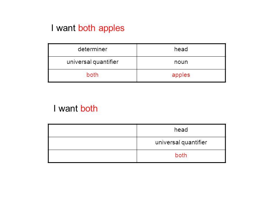 determinerhead universal quantifiernoun bothapples head universal quantifier both I want both apples I want both