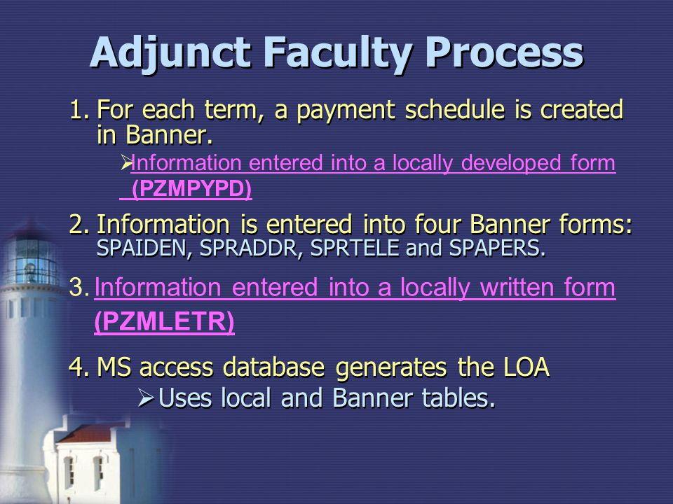 Adjunct Faculty Process 1.For each term, a payment schedule is created in Banner.