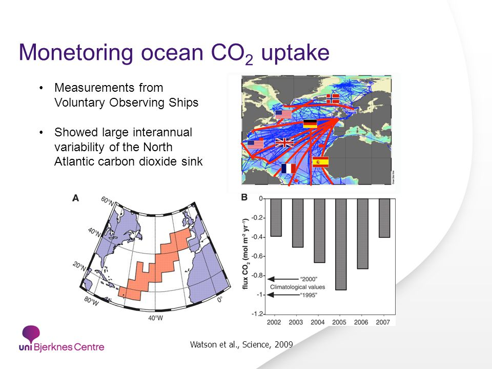 Monetoring ocean CO 2 uptake Watson et al., Science, 2009 Measurements from Voluntary Observing Ships Showed large interannual variability of the North Atlantic carbon dioxide sink