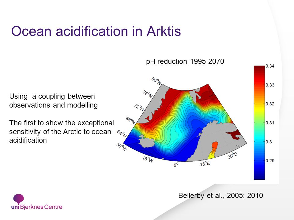 Ocean acidification in Arktis Using a coupling between observations and modelling The first to show the exceptional sensitivity of the Arctic to ocean acidification pH reduction 1995-2070 Bellerby et al., 2005; 2010