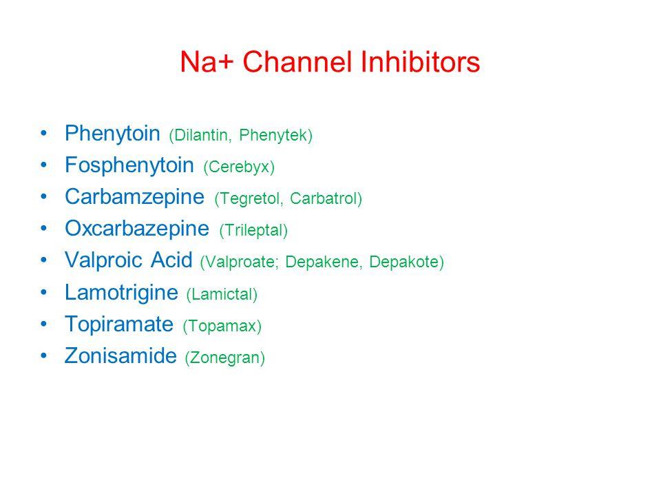 Na+ Channel Inhibitors Phenytoin (Dilantin, Phenytek) Fosphenytoin (Cerebyx) Carbamzepine (Tegretol, Carbatrol) Oxcarbazepine (Trileptal) Valproic Acid (Valproate; Depakene, Depakote) Lamotrigine (Lamictal) Topiramate (Topamax) Zonisamide (Zonegran)