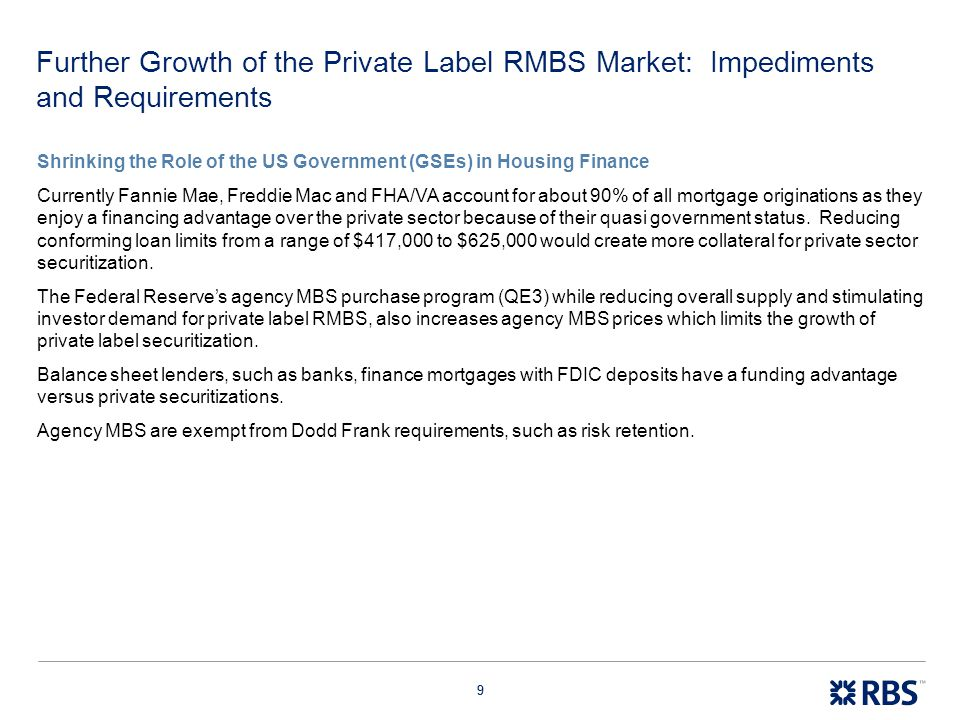 10 Further Growth of the Private Label Market: G Fees Need for further increase in GSE guarantee fees ( G fees) to make private securitization more competitive.