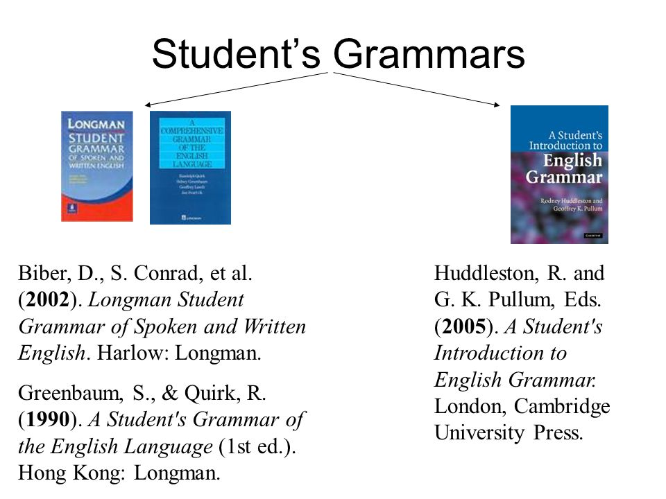 Student's Grammars Huddleston, R. and G. K. Pullum, Eds.