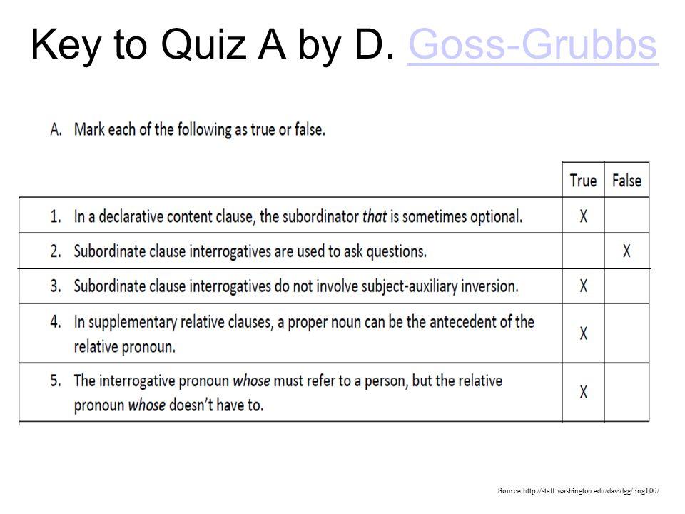 Key to Quiz A by D. Goss-GrubbsGoss-Grubbs Source:http://staff.washington.edu/davidgg/ling100/