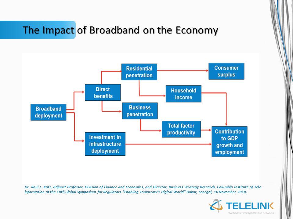 INCREASING BROADBAND IMPACT ON GDP GROWTH The Impact of Broadband on the Economy. ITU, 2012