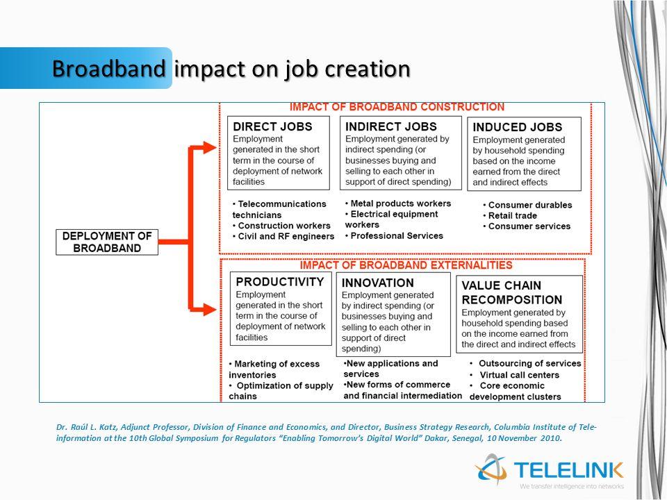 Broadband impact on job creation Dr. Raúl L.