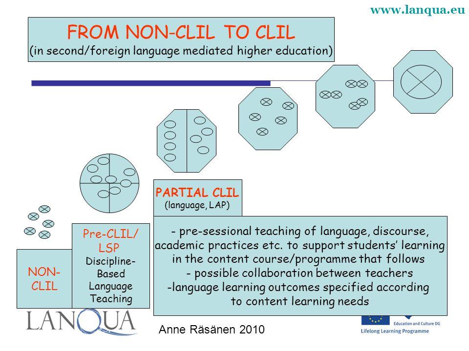 www.lanqua.eu Anne Räsänen 2010 NON- CLIL Pre-CLIL/ LSP Discipline- Based Language Teaching PARTIAL CLIL (language, LAP) FROM NON-CLIL TO CLIL (in second/foreign language mediated higher education) - pre-sessional teaching of language, discourse, academic practices etc.
