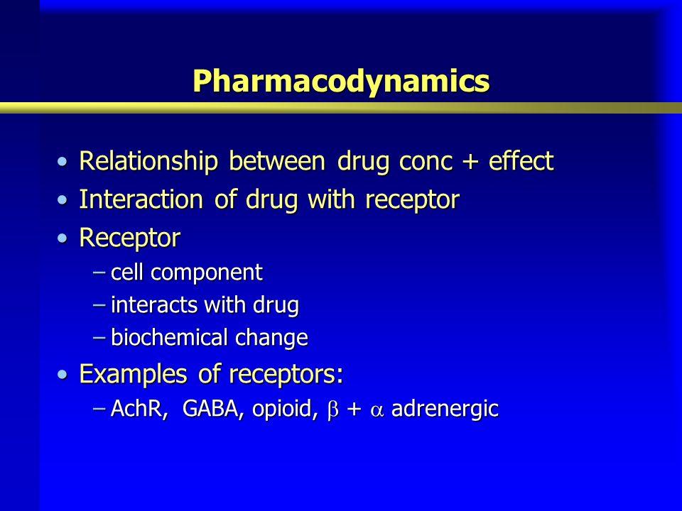 Pharmacodynamics Relationship between drug conc + effectRelationship between drug conc + effect Interaction of drug with receptorInteraction of drug w