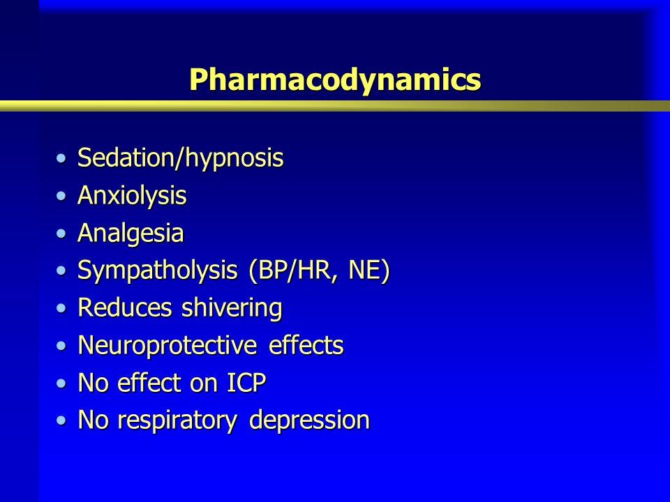 Pharmacodynamics Sedation/hypnosisSedation/hypnosis AnxiolysisAnxiolysis AnalgesiaAnalgesia Sympatholysis (BP/HR, NE)Sympatholysis (BP/HR, NE) Reduces