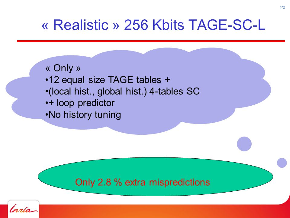20 « Realistic » 256 Kbits TAGE-SC-L « Only » 12 equal size TAGE tables + (local hist., global hist.) 4-tables SC + loop predictor No history tuning O