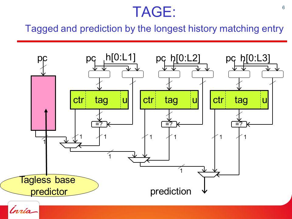 17 MultiGehl Statistical Correlator Predictor TAGE H PC S tat.