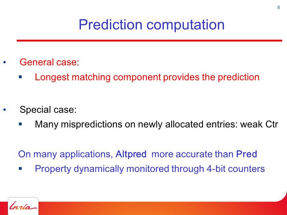19 MultiGehl Statistical Correlator Predictor for the Championship TAGE H PC S tat.