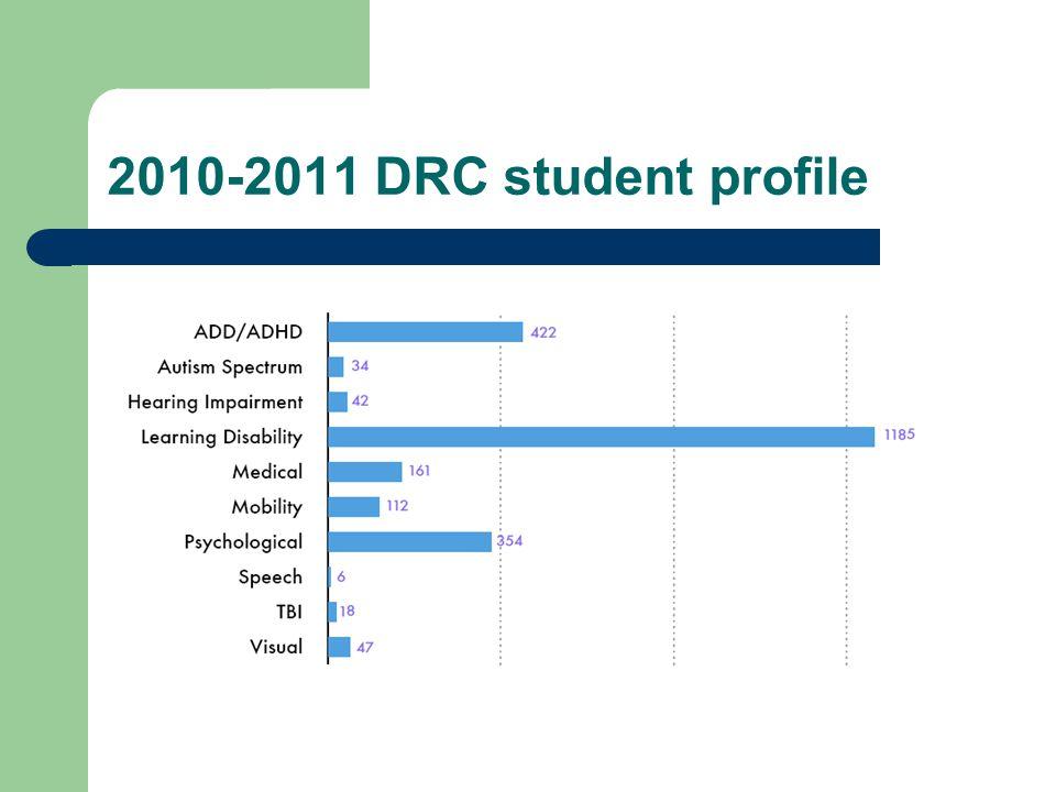 2010-2011 DRC student profile