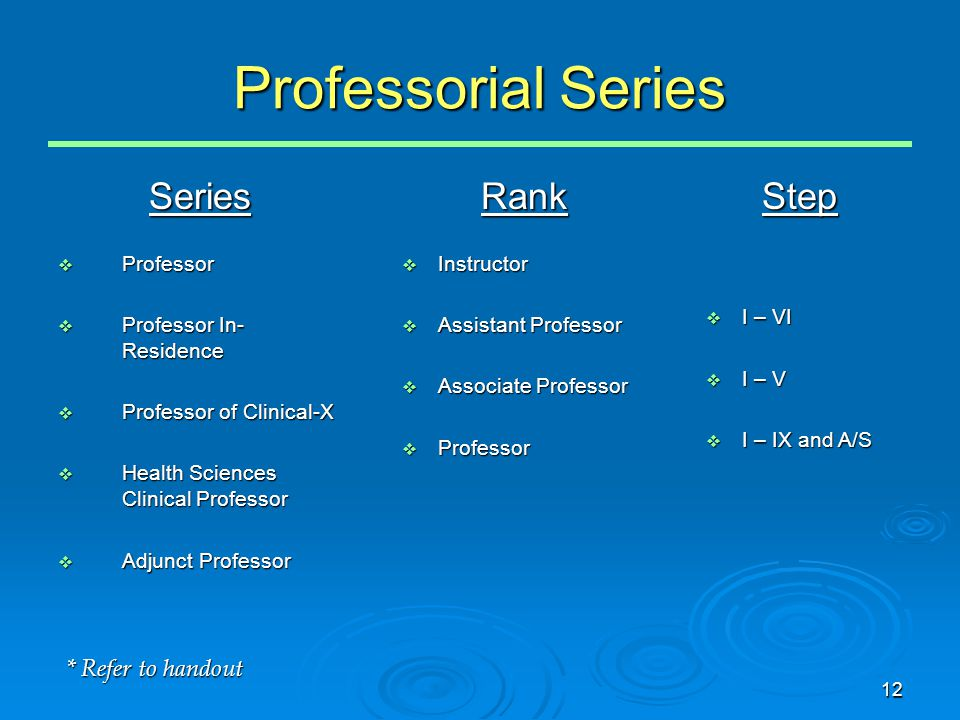 12 Professorial Series Series  Professor  Professor In- Residence  Professor of Clinical-X  Health Sciences Clinical Professor  Adjunct Professor