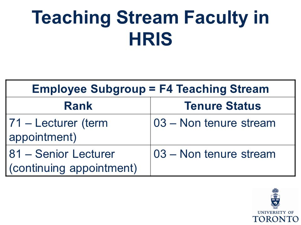 Employee Subgroup = F4 Teaching Stream RankTenure Status 71 – Lecturer (term appointment) 03 – Non tenure stream 81 – Senior Lecturer (continuing appointment) 03 – Non tenure stream Teaching Stream Faculty in HRIS