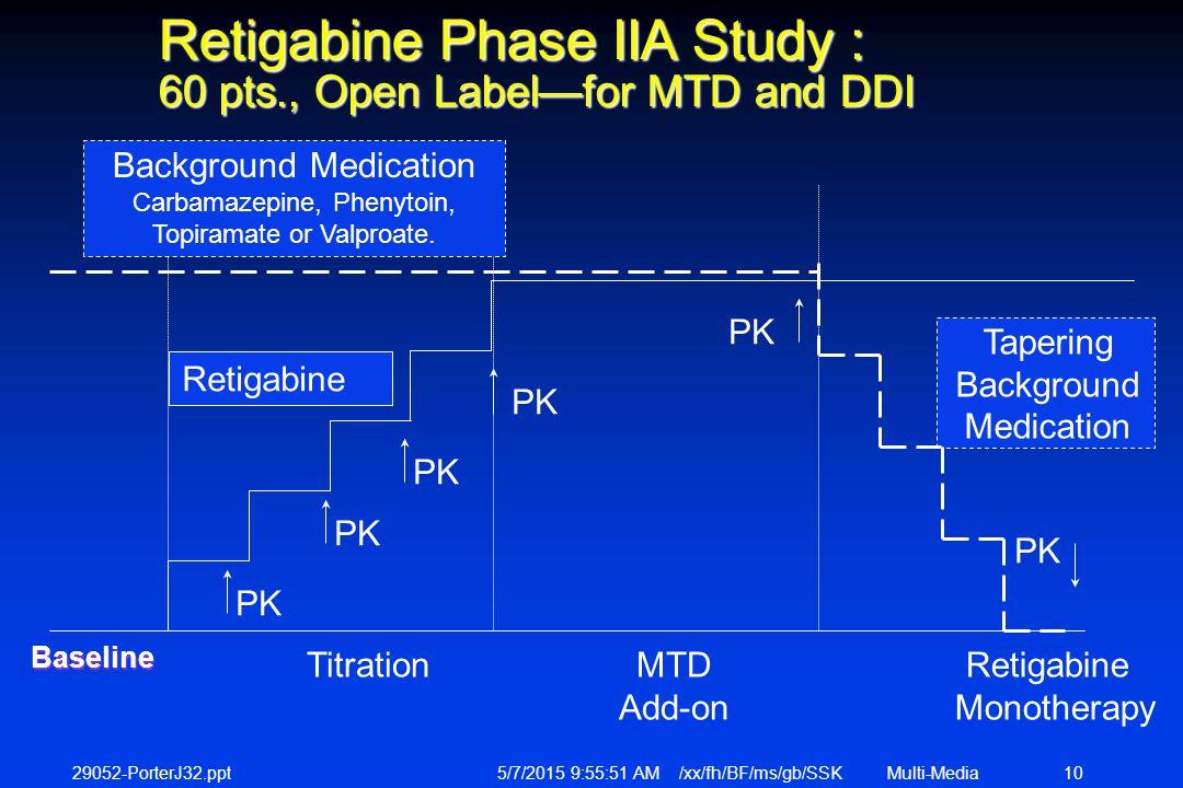 29052-PorterJ32.ppt 5/7/2015 9:56:12 AM /xx/fh/BF/ms/gb/SSKMulti-Media 10 Baseline TitrationRetigabine Monotherapy MTD Add-on Retigabine Background Medication Carbamazepine, Phenytoin, Topiramate or Valproate.