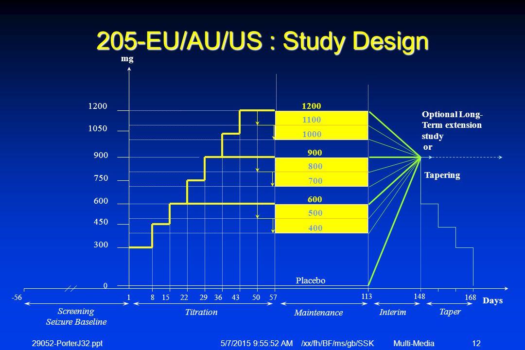 29052-PorterJ32.ppt 5/7/2015 9:56:12 AM /xx/fh/BF/ms/gb/SSKMulti-Media 12 1200 900 600 300 1815222936435057 113 -56 Screening Seizure Baseline Titration Maintenance 0 148 Taper Interim 600 500 400 900 800 700 1200 1100 1000 Optional Long- Term extension study or Tapering mg Days Placebo 450 750 1050 168 205-EU/AU/US : Study Design 500 400 800 700 1100 1000