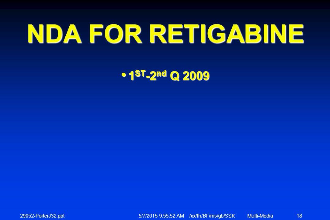 29052-PorterJ32.ppt 5/7/2015 9:56:12 AM /xx/fh/BF/ms/gb/SSKMulti-Media 18 NDA FOR RETIGABINE 1 ST -2 nd Q 2009 1 ST -2 nd Q 2009