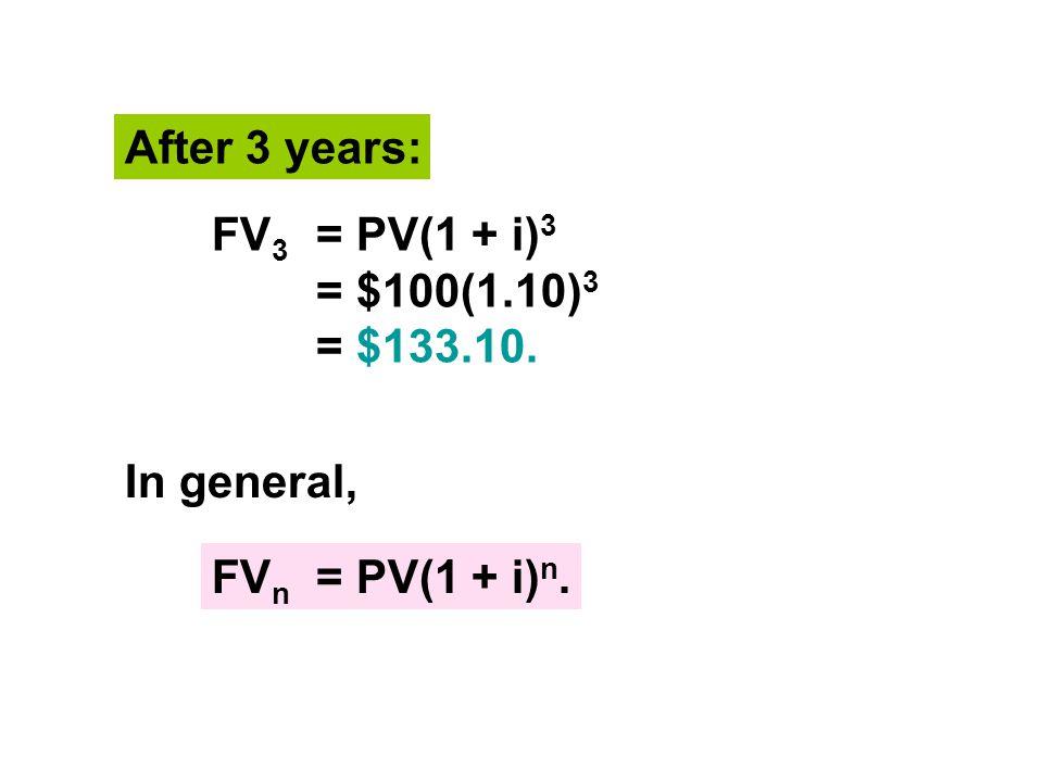After 3 years: FV 3 = PV(1 + i) 3 = $100(1.10) 3 = $133.10. In general, FV n = PV(1 + i) n.