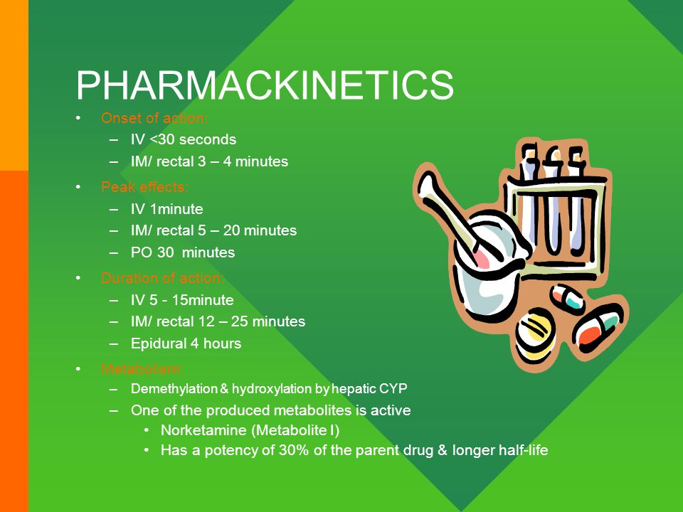 PHARMACKINETICS Onset of action: –IV <30 seconds –IM/ rectal 3 – 4 minutes Peak effects: –IV 1minute –IM/ rectal 5 – 20 minutes –PO 30 minutes Duratio