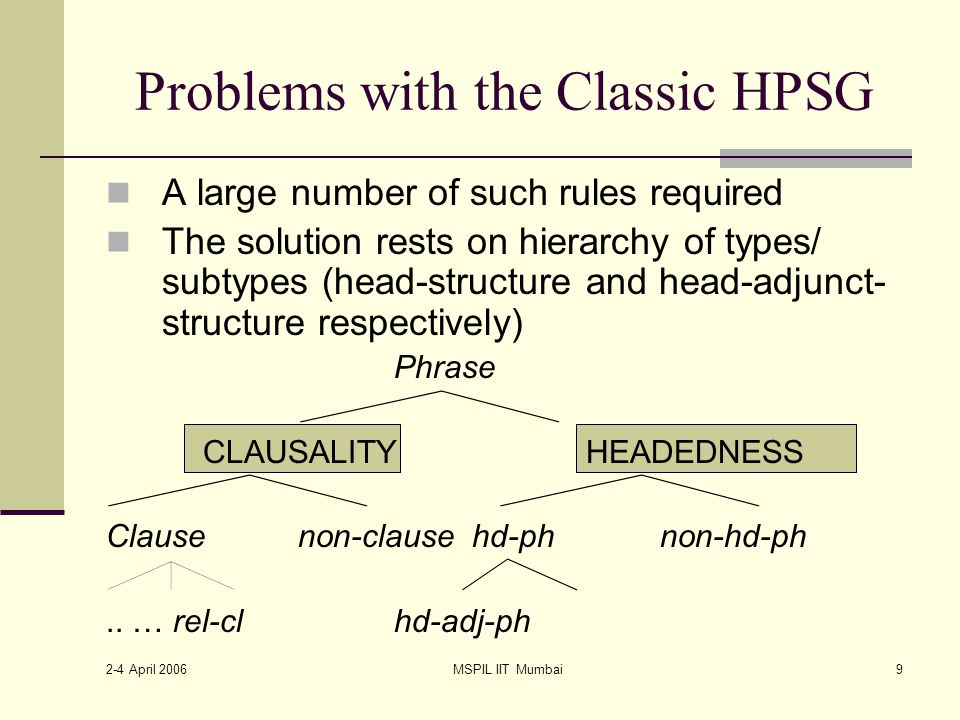 2-4 April 2006 MSPIL IIT Mumbai9 Problems with the Classic HPSG A large number of such rules required The solution rests on hierarchy of types/ subtypes (head-structure and head-adjunct- structure respectively) Phrase qo CLAUSALITYHEADEDNESS qo Clausenon-clause hd-ph non-hd-ph  tu..