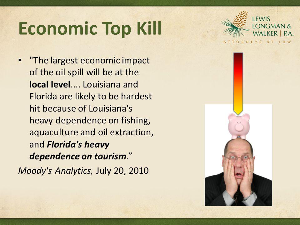 Economic Top Kill