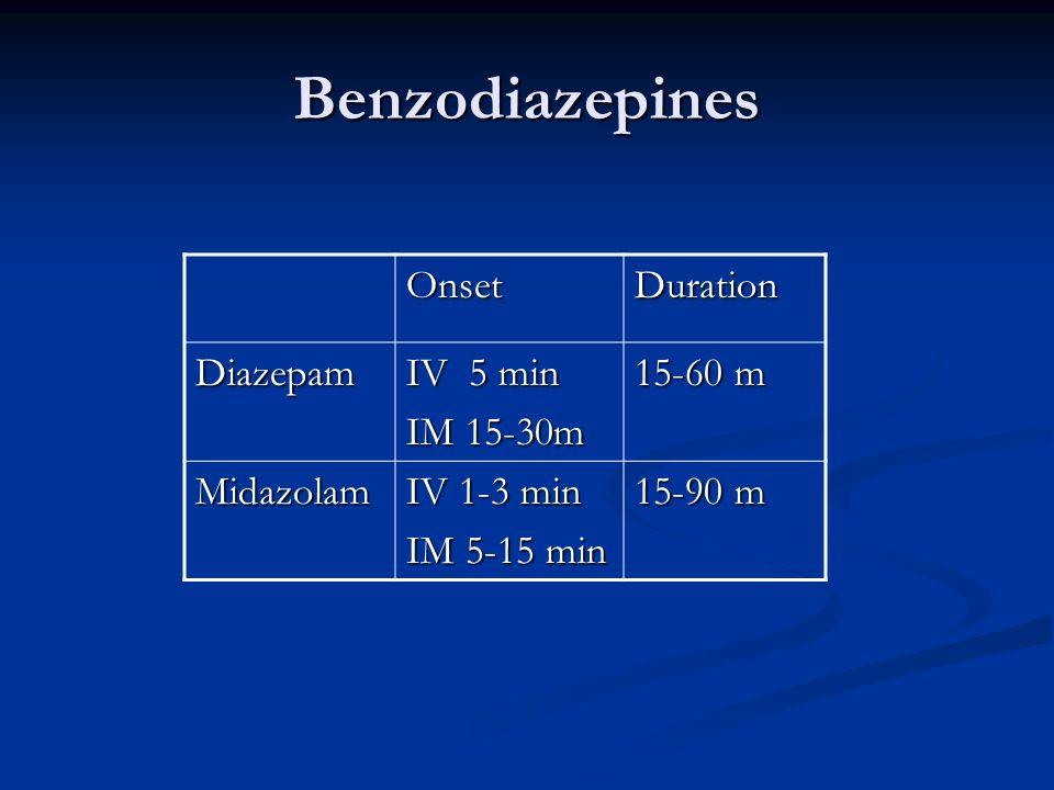 Benzodiazepines OnsetDuration Diazepam IV 5 min IM 15-30m 15-60 m Midazolam IV 1-3 min IM 5-15 min 15-90 m