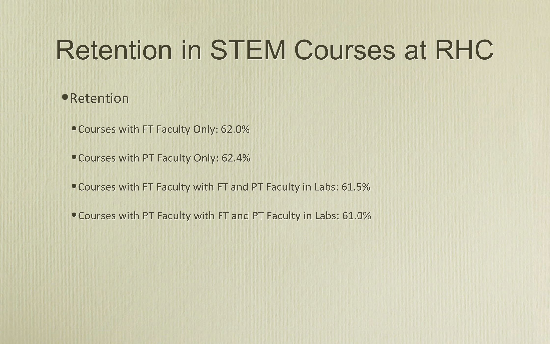 Retention in STEM Courses at RHC Retention Courses with FT Faculty Only: 62.0% Courses with PT Faculty Only: 62.4% Courses with FT Faculty with FT and PT Faculty in Labs: 61.5% Courses with PT Faculty with FT and PT Faculty in Labs: 61.0% Retention Courses with FT Faculty Only: 62.0% Courses with PT Faculty Only: 62.4% Courses with FT Faculty with FT and PT Faculty in Labs: 61.5% Courses with PT Faculty with FT and PT Faculty in Labs: 61.0%