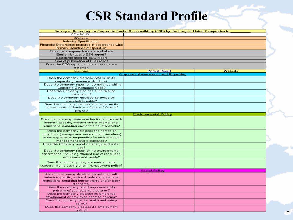 25 CSR Standard Profile