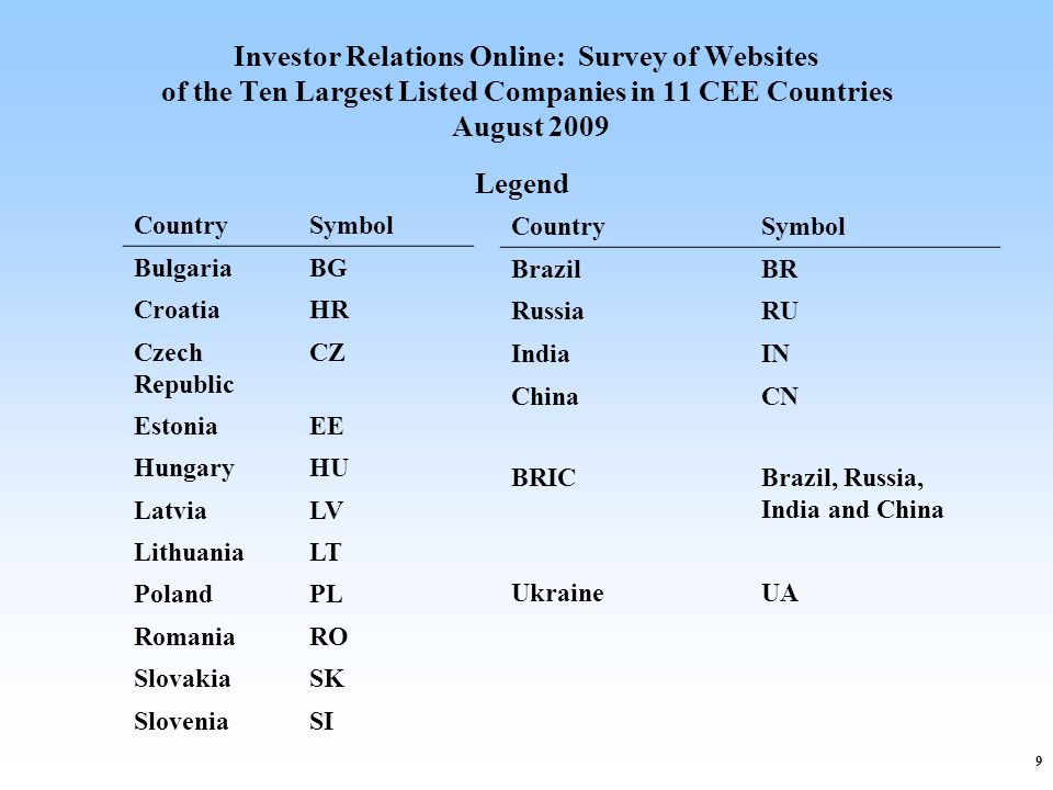 9 Legend CountrySymbol BulgariaBG CroatiaHR Czech Republic CZ EstoniaEE HungaryHU LatviaLV LithuaniaLT PolandPL RomaniaRO SlovakiaSK SloveniaSI Investor Relations Online: Survey of Websites of the Ten Largest Listed Companies in 11 CEE Countries August 2009 CountrySymbol BrazilBR RussiaRU IndiaIN ChinaCN BRICBrazil, Russia, India and China UkraineUA
