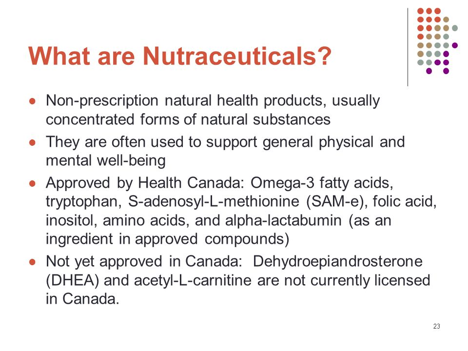 23 What are Nutraceuticals.