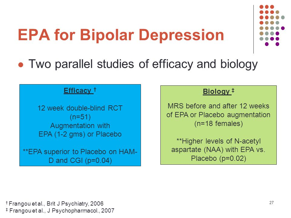27 EPA for Bipolar Depression Two parallel studies of efficacy and biology Efficacy † 12 week double-blind RCT (n=51) Augmentation with EPA (1-2 gms) or Placebo **EPA superior to Placebo on HAM- D and CGI (p=0.04) Biology ‡ MRS before and after 12 weeks of EPA or Placebo augmentation (n=18 females) **Higher levels of N-acetyl aspartate (NAA) with EPA vs.
