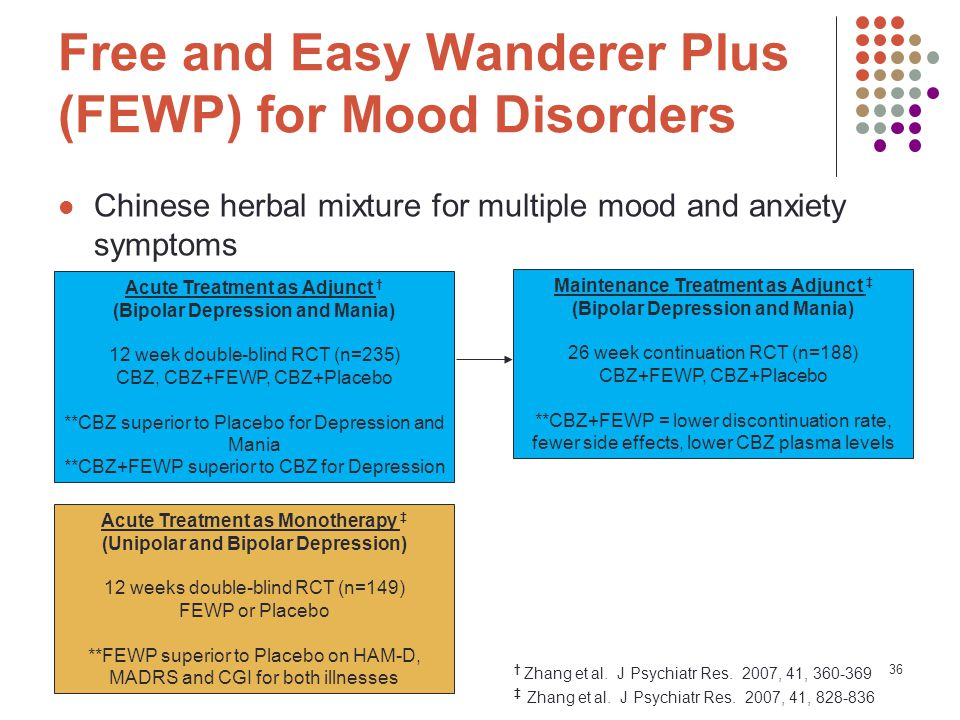 36 Free and Easy Wanderer Plus (FEWP) for Mood Disorders Chinese herbal mixture for multiple mood and anxiety symptoms Acute Treatment as Adjunct † (Bipolar Depression and Mania) 12 week double-blind RCT (n=235) CBZ, CBZ+FEWP, CBZ+Placebo **CBZ superior to Placebo for Depression and Mania **CBZ+FEWP superior to CBZ for Depression Acute Treatment as Monotherapy ‡ (Unipolar and Bipolar Depression) 12 weeks double-blind RCT (n=149) FEWP or Placebo **FEWP superior to Placebo on HAM-D, MADRS and CGI for both illnesses † Zhang et al.