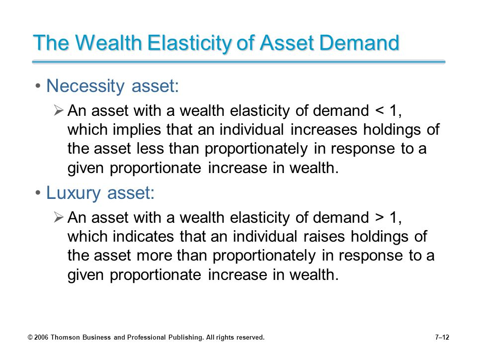 © 2006 Thomson Business and Professional Publishing. All rights reserved.7–12 The Wealth Elasticity of Asset Demand Necessity asset:  An asset with a