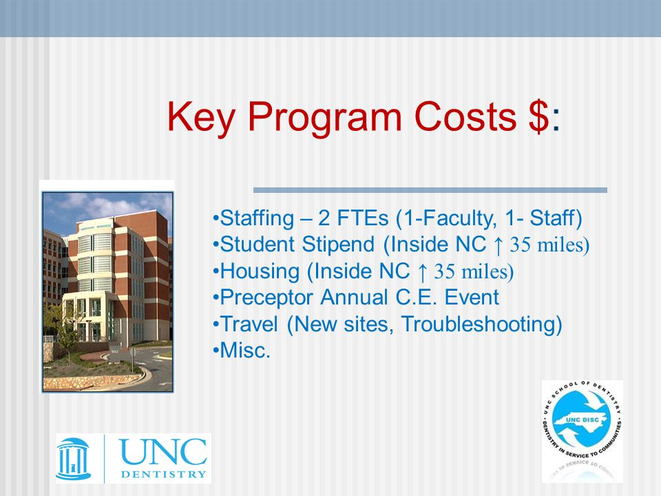 Key Program Costs $: Staffing – 2 FTEs (1-Faculty, 1- Staff) Student Stipend (Inside NC ↑ 35 miles) Housing (Inside NC ↑ 35 miles) Preceptor Annual C.E.