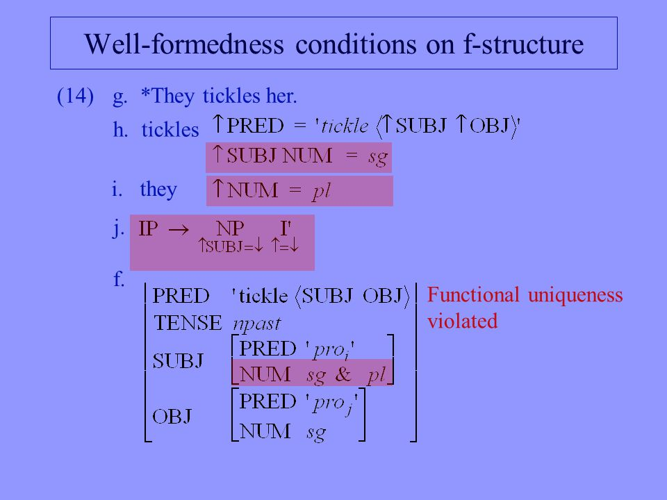Well-formedness conditions on f-structure (14)g.*They tickles her.