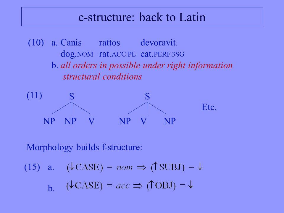 c-structure: back to Latin (10)a.Canisrattosdevoravit.