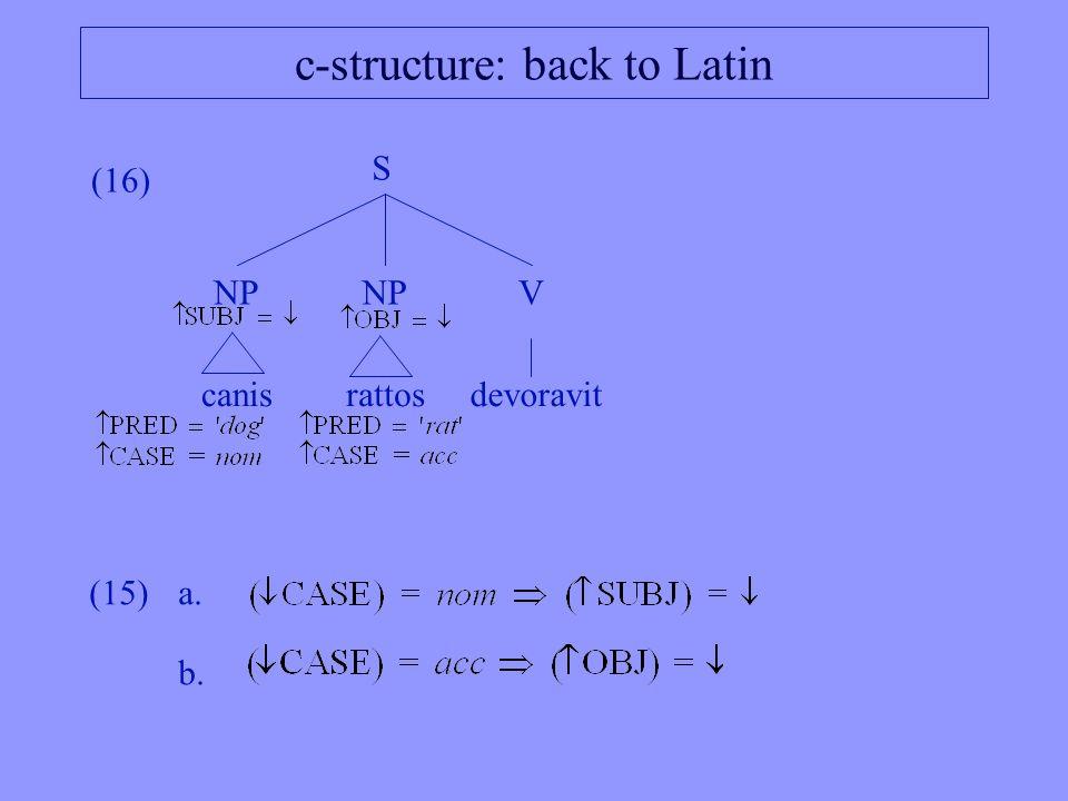 c-structure: back to Latin (15)a. b. (16) S NP V canisrattosdevoravit