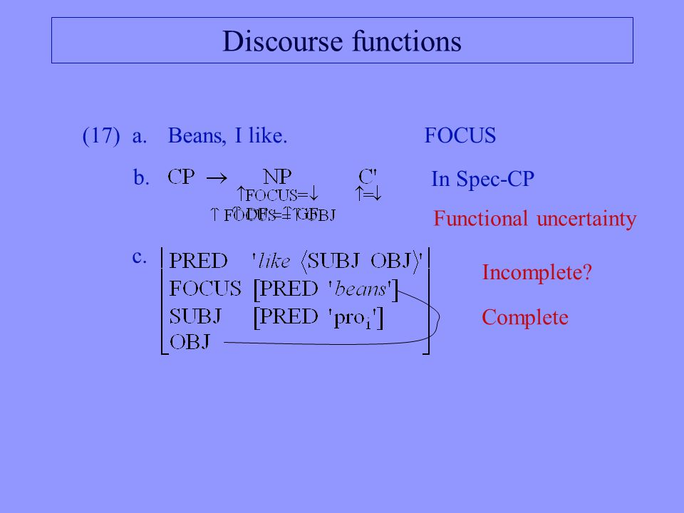 Discourse functions (17)a.Beans, I like.FOCUS b. In Spec-CP c.