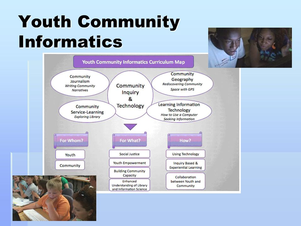 Youth Community Informatics