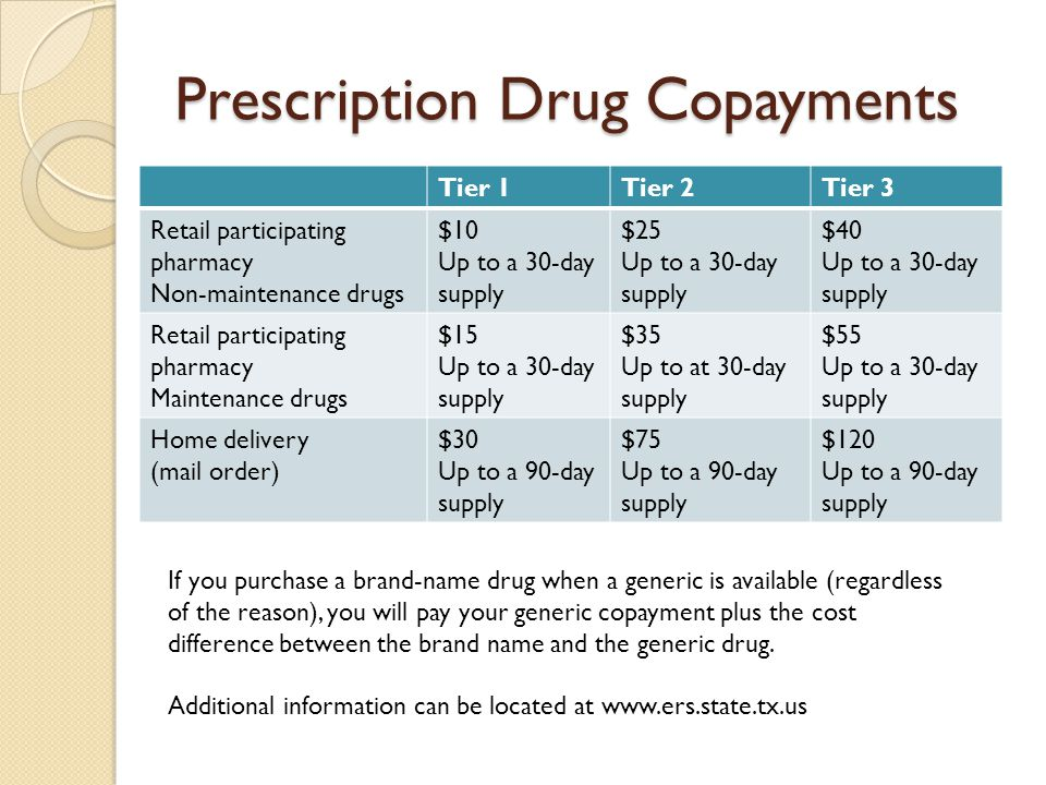 Prescription Drug Copayments Tier 1Tier 2Tier 3 Retail participating pharmacy Non-maintenance drugs $10 Up to a 30-day supply $25 Up to a 30-day supply $40 Up to a 30-day supply Retail participating pharmacy Maintenance drugs $15 Up to a 30-day supply $35 Up to at 30-day supply $55 Up to a 30-day supply Home delivery (mail order) $30 Up to a 90-day supply $75 Up to a 90-day supply $120 Up to a 90-day supply If you purchase a brand-name drug when a generic is available (regardless of the reason), you will pay your generic copayment plus the cost difference between the brand name and the generic drug.