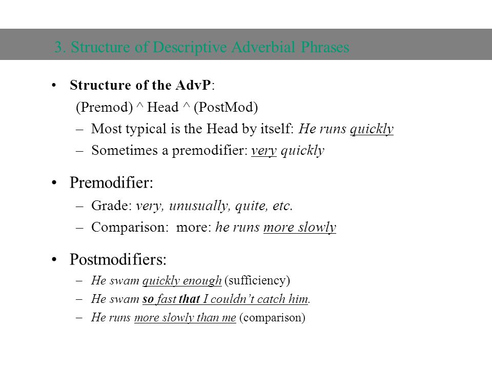 3.5 The Adverbial Phrase Structure of the AdvP: (Premod) ^ Head ^ (PostMod) –Most typical is the Head by itself: He runs quickly –Sometimes a premodifier: very quickly Premodifier: –Grade: very, unusually, quite, etc.