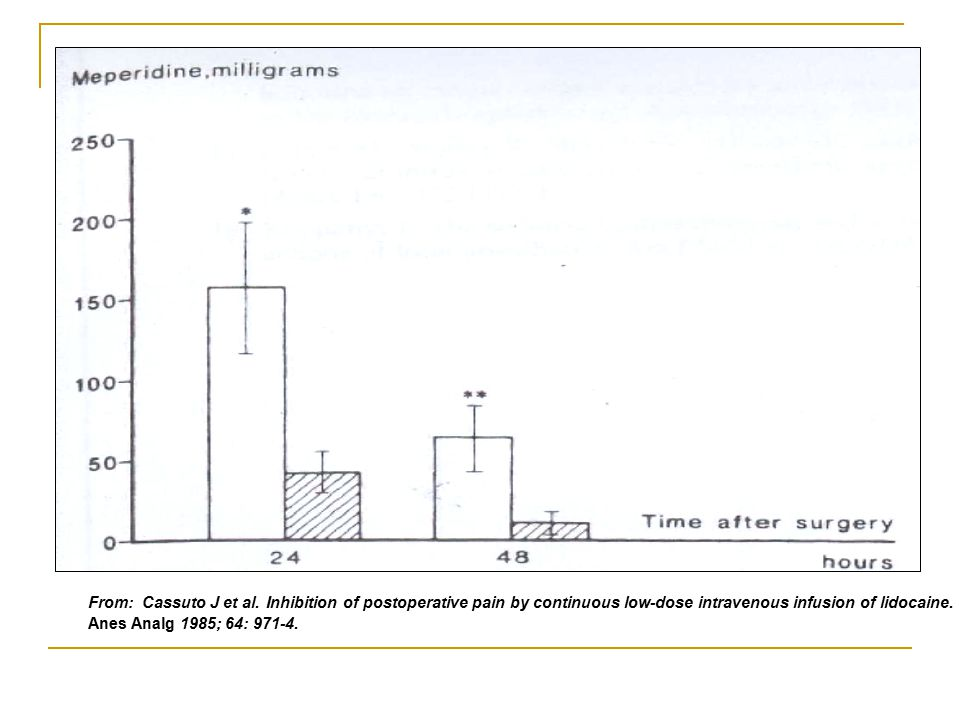 From: Cassuto J et al.