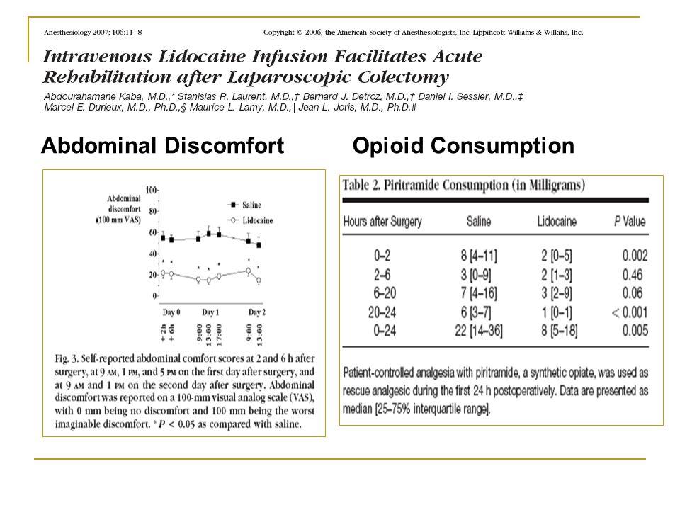 Abdominal Discomfort Opioid Consumption