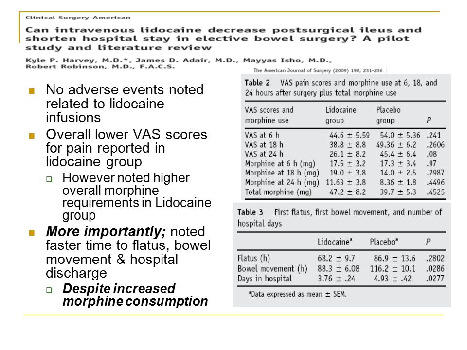 No adverse events noted related to lidocaine infusions Overall lower VAS scores for pain reported in lidocaine group  However noted higher overall morphine requirements in Lidocaine group More importantly; noted faster time to flatus, bowel movement & hospital discharge  Despite increased morphine consumption