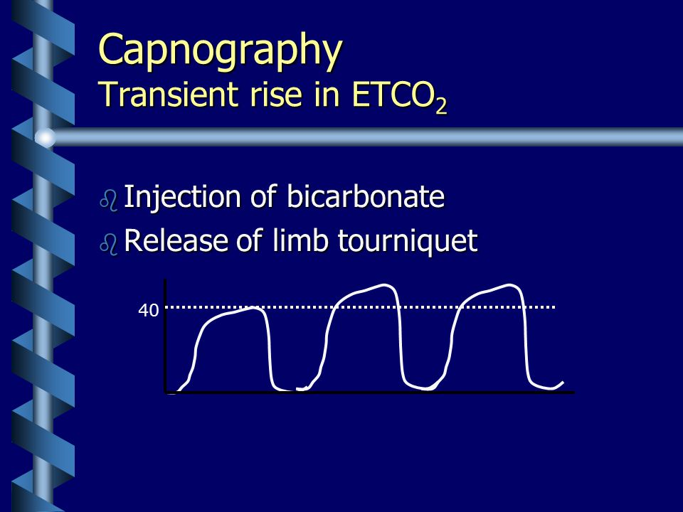 Capnography Transient rise in ETCO 2 b Injection of bicarbonate b Release of limb tourniquet 40