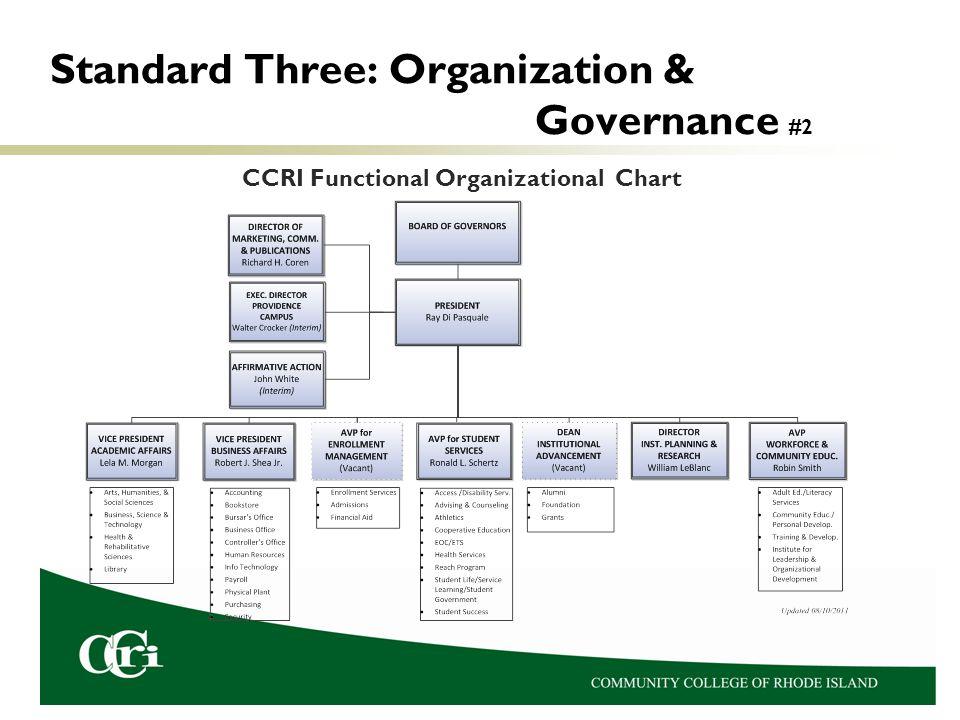 Standard Three: Organization & Governance #2 CCRI Functional Organizational Chart